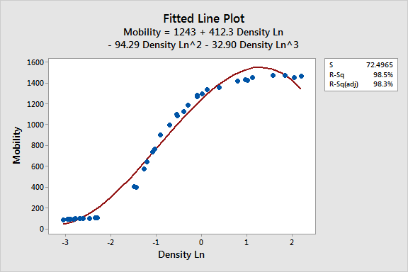 Non linear pipeline processor pdf editor